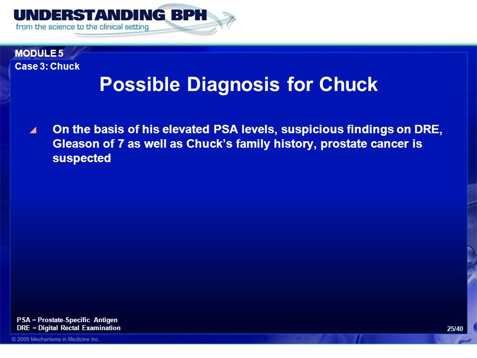 MODULE 5 Case 3: Chuck 25/40 Possible Diagnosis for Chuck  On the basis of his elevated PSA levels, suspicious findings on DRE, Gleason of 7 as well as Chuck's family history, prostate cancer is suspected PSA = Prostate-Specific Antigen DRE = Digital Rectal Examination