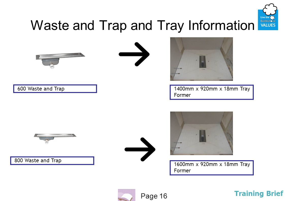 Page 16 Training Brief Waste and Trap and Tray Information 600 Waste and Trap 800 Waste and Trap 1400mm x 920mm x 18mm Tray Former 1600mm x 920mm x 18