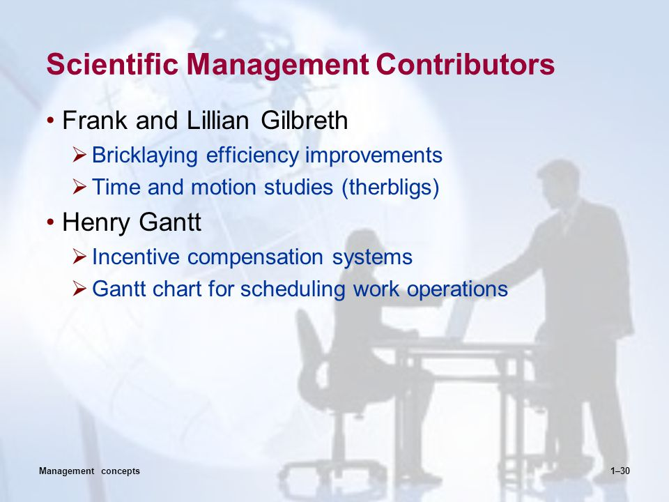 Scientific Management Contributors Frank and Lillian Gilbreth  Bricklaying efficiency improvements  Time and motion studies (therbligs) Henry Gantt