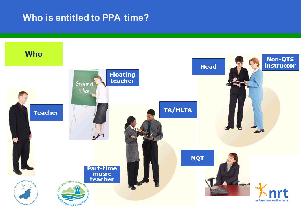 – 16 – Who is entitled to PPA time? Floating teacher TA/HLTA Non-QTS instructor Part-time music teacher Head Who NQT Teacher