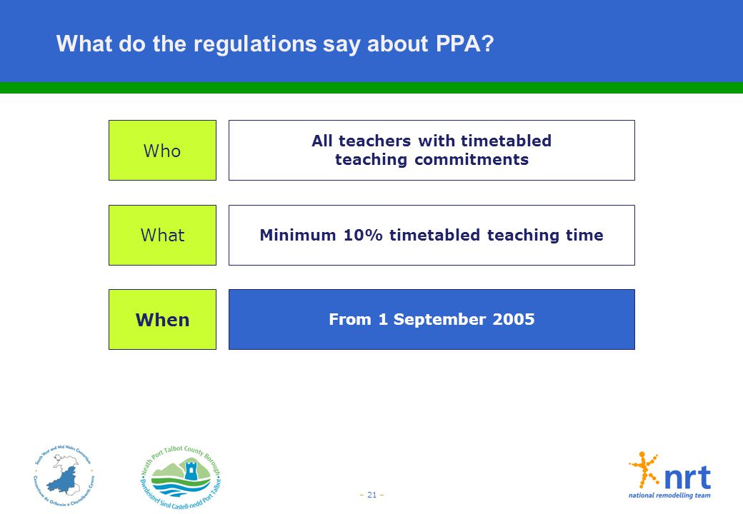 – 21 – What do the regulations say about PPA? Who What When All teachers with timetabled teaching commitments From 1 September 2005 Minimum 10% timeta