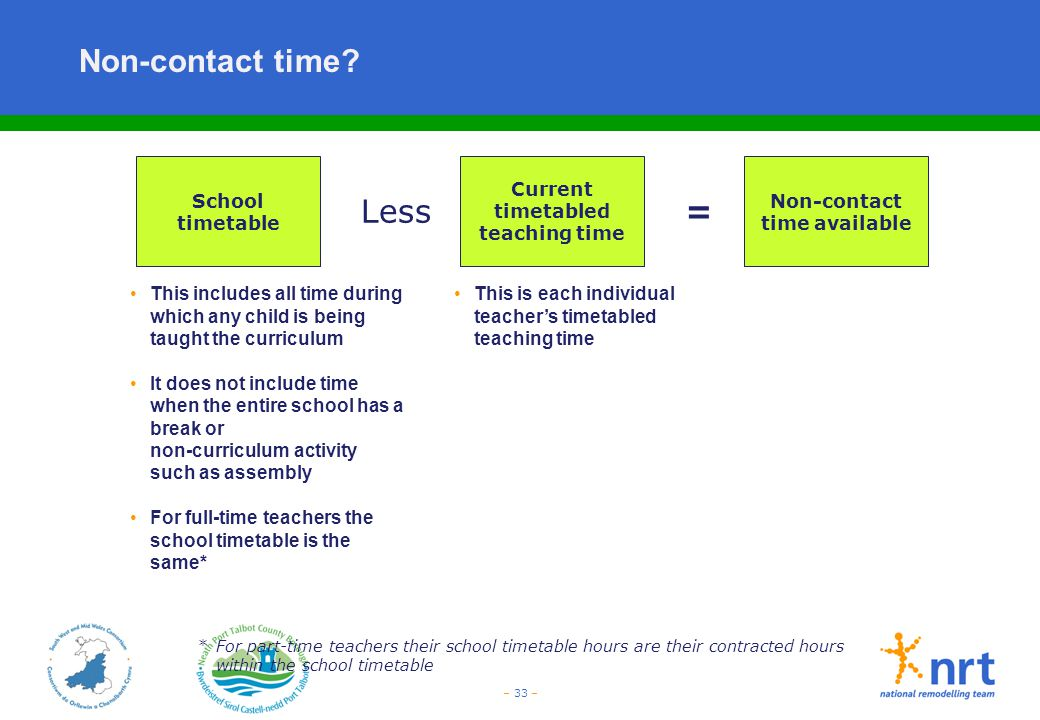 – 33 – Non-contact time? School timetable This includes all time during which any child is being taught the curriculum It does not include time when t