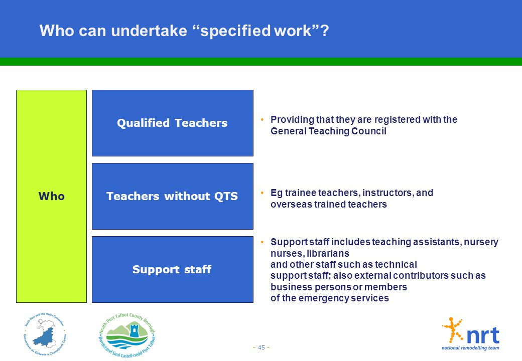"""– 45 – Who can undertake """"specified work""""? Who Qualified Teachers Teachers without QTS Support staff Eg trainee teachers, instructors, and overseas tr"""