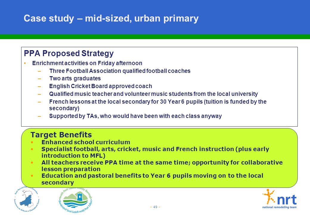 – 49 – Case study – mid-sized, urban primary PPA Proposed Strategy Enrichment activities on Friday afternoon –Three Football Association qualified foo