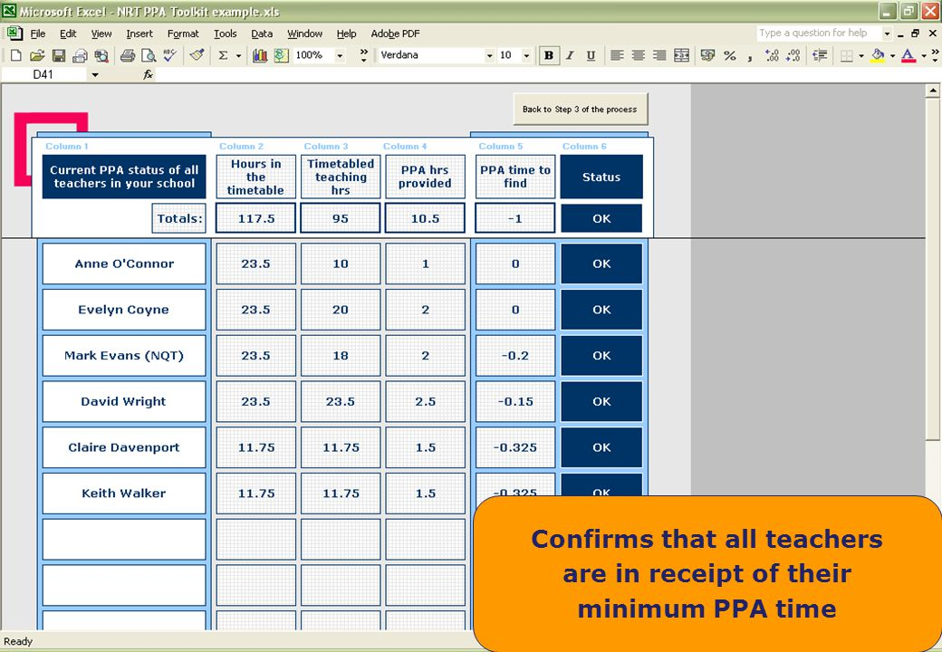 Confirms that all teachers are in receipt of their minimum PPA time