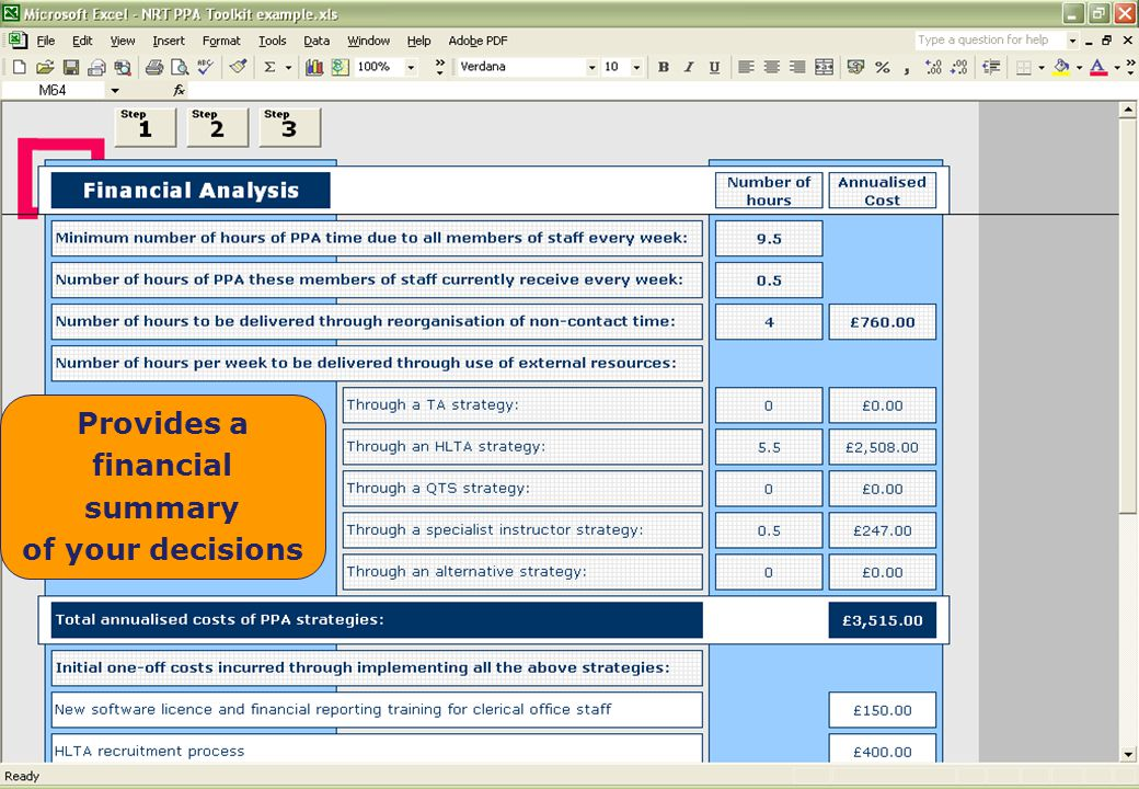 Provides a financial summary of your decisions