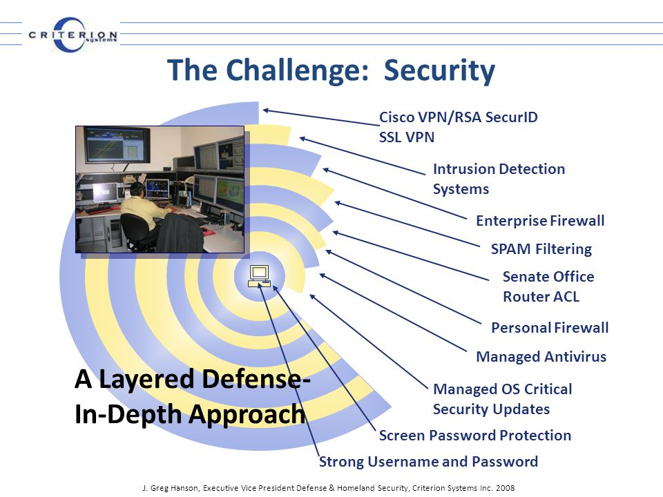 The Challenge: Security Cisco VPN/RSA SecurID SSL VPN Intrusion Detection Systems Enterprise Firewall SPAM Filtering Personal Firewall Managed Antivirus Managed OS Critical Security Updates Screen Password Protection Senate Office Router ACL Strong Username and Password A Layered Defense- In-Depth Approach J.