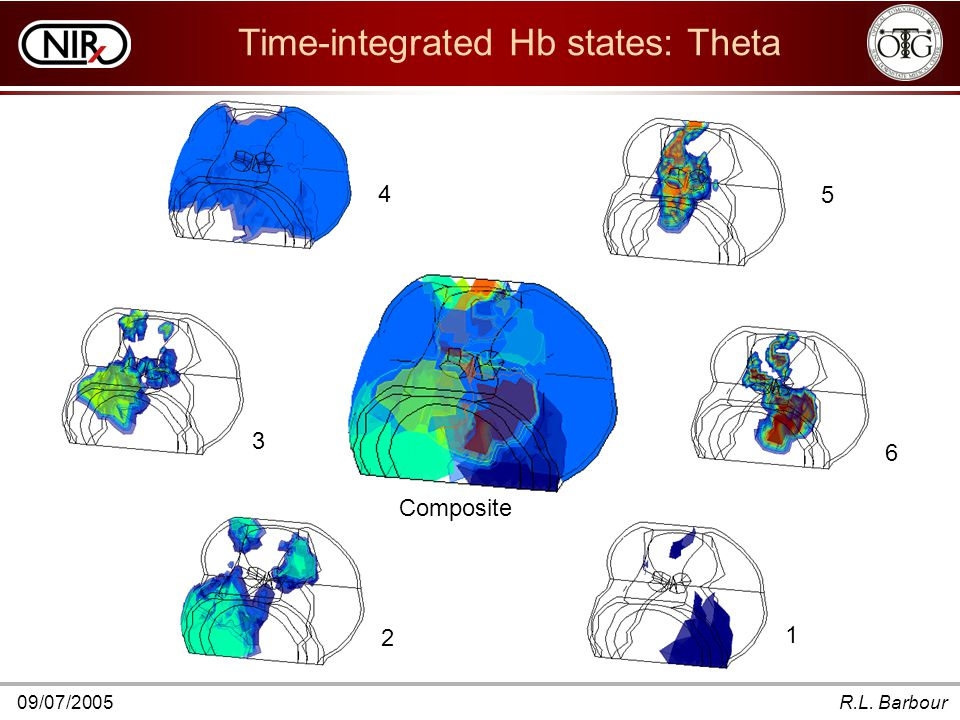 09/07/2005R.L. Barbour Time-integrated Hb states: Theta 1 2 3 4 5 6 Composite