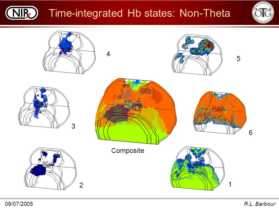 09/07/2005R.L. Barbour Time-integrated Hb states: Non-Theta 1 2 3 4 5 6 Composite