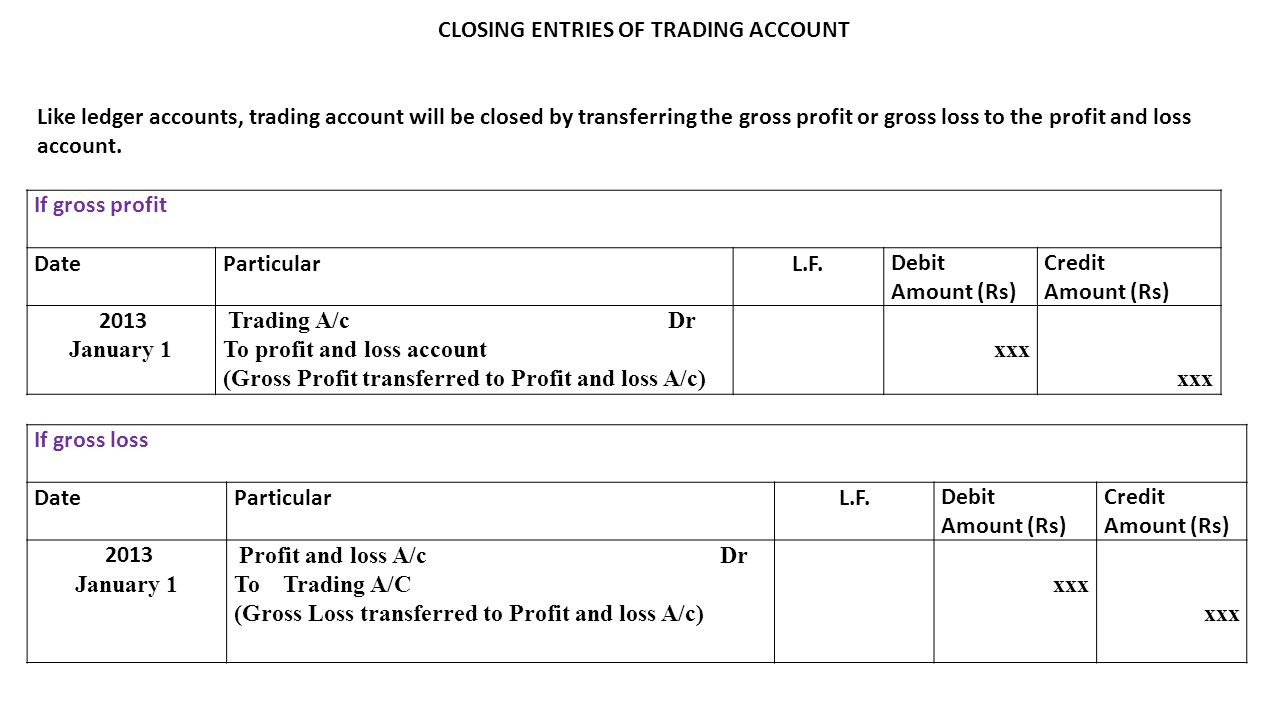 If gross profit DateParticularL.F.Debit Amount (Rs) Credit Amount (Rs) 2013 January 1 Trading A/c Dr To profit and loss account (Gross Profit transferred to Profit and loss A/c) xxx CLOSING ENTRIES OF TRADING ACCOUNT Like ledger accounts, trading account will be closed by transferring the gross profit or gross loss to the profit and loss account.