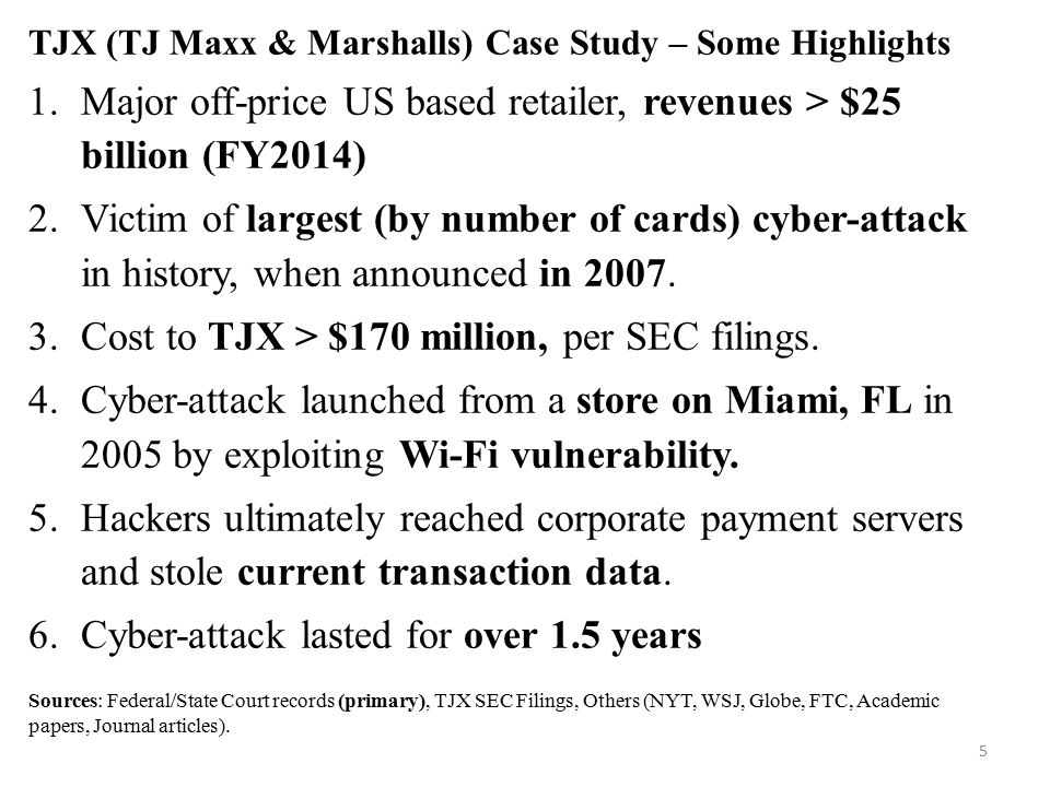 1.Major off-price US based retailer, revenues > $25 billion (FY2014) 2.Victim of largest (by number of cards) cyber-attack in history, when announced in 2007.
