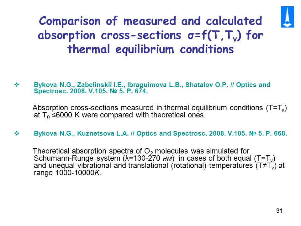31 Comparison of measured and calculated absorption cross-sections σ=f(T,T v ) for thermal equilibrium conditions  Bykova N.G., Zabelinskii I.E., Ibraguimova L.B., Shatalov O.P.