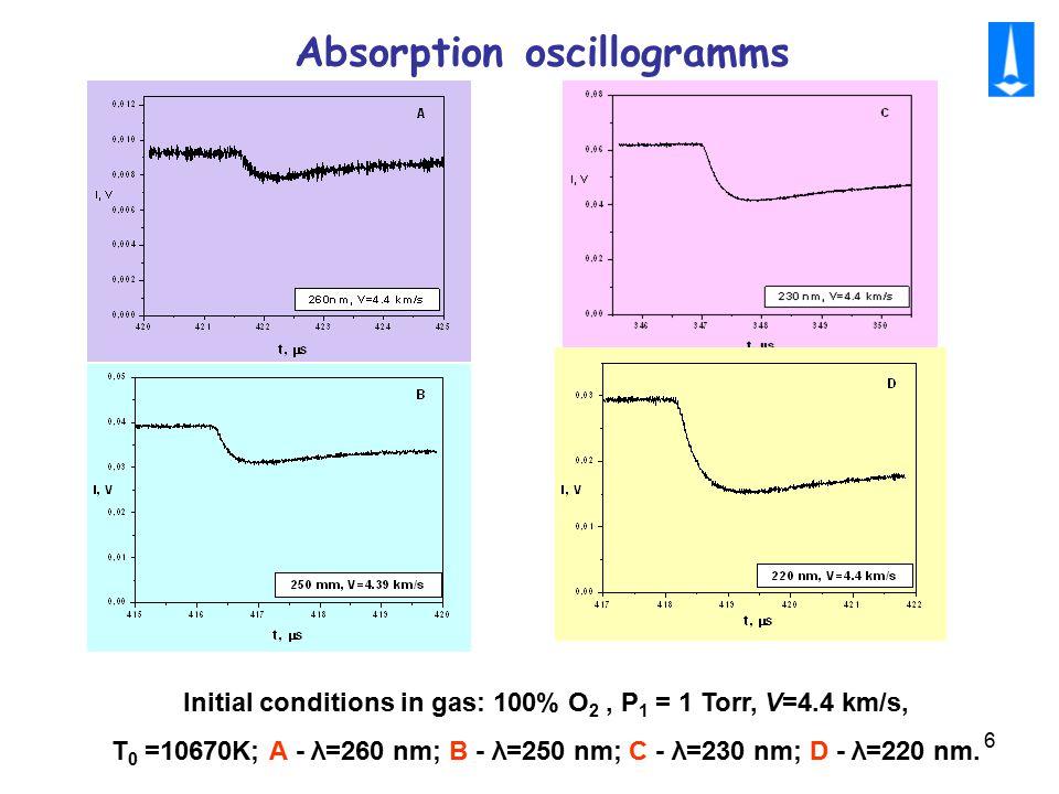 6 Initial conditions in gas: 100% O 2, P 1 = 1 Torr, V=4.4 km/s, T 0 =10670K; А - λ=260 nm; В - λ=250 nm; С - λ=230 nm; D - λ=220 nm. Absorption oscil
