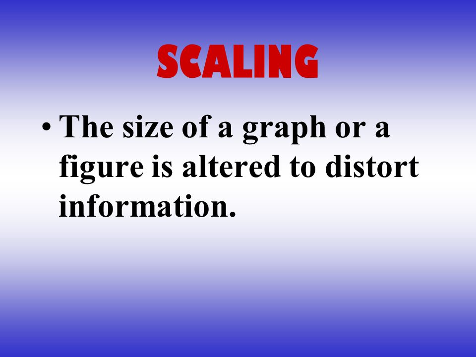 SCALING The size of a graph or a figure is altered to distort information.