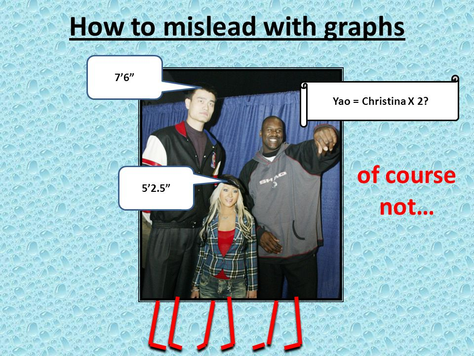 How to mislead with graphs 7'6 5'2.5 Yao = Christina X 2? of course not…