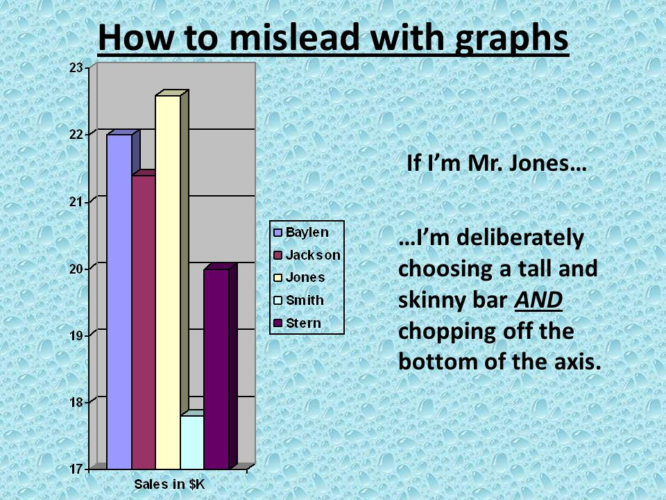 How to mislead with graphs If I'm Mr.