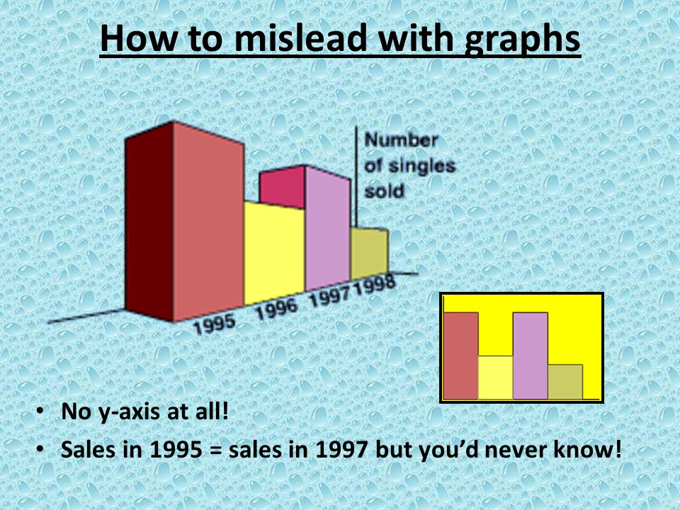 How to mislead with graphs No y-axis at all! Sales in 1995 = sales in 1997 but you'd never know!