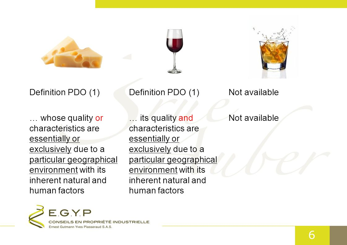 6 Definition PDO (1) Not available … whose quality or characteristics are essentially or exclusively due to a particular geographical environment with its inherent natural and human factors … its quality and characteristics are essentially or exclusively due to a particular geographical environment with its inherent natural and human factors Not available