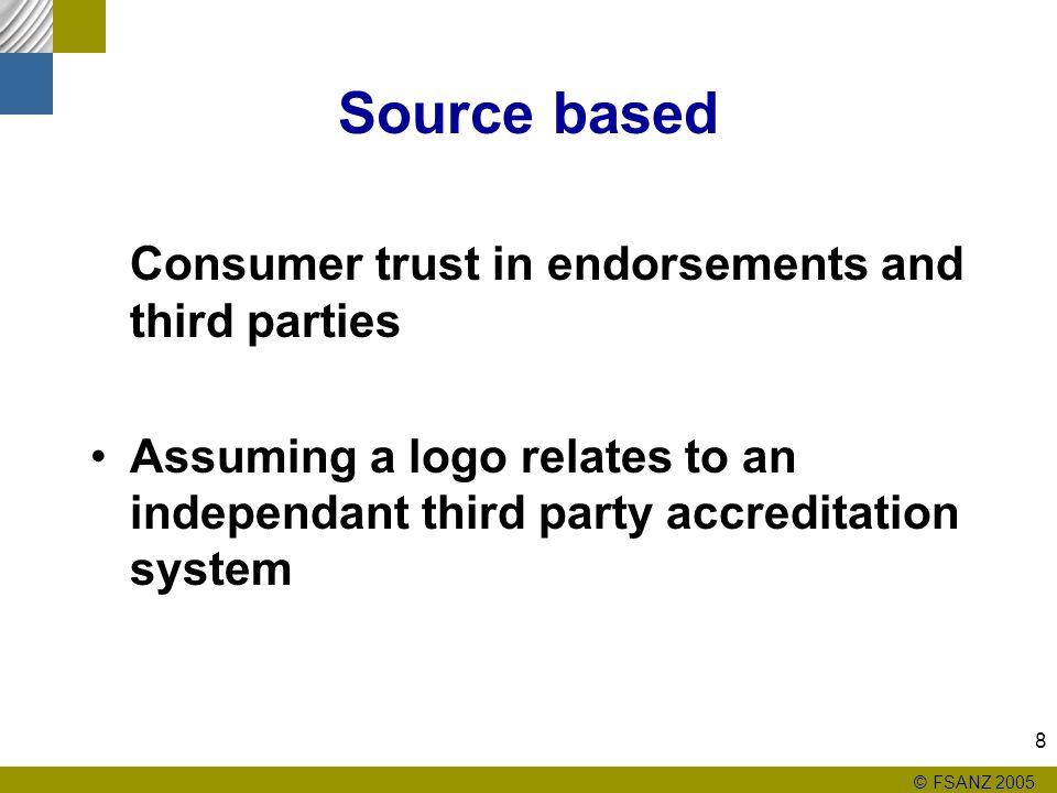 © FSANZ 2005 9 Impact on consumers Environmental characteristics Individual characteristics Label characteristics