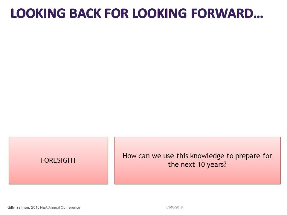 FORESIGHT How can we use this knowledge to prepare for the next 10 years.