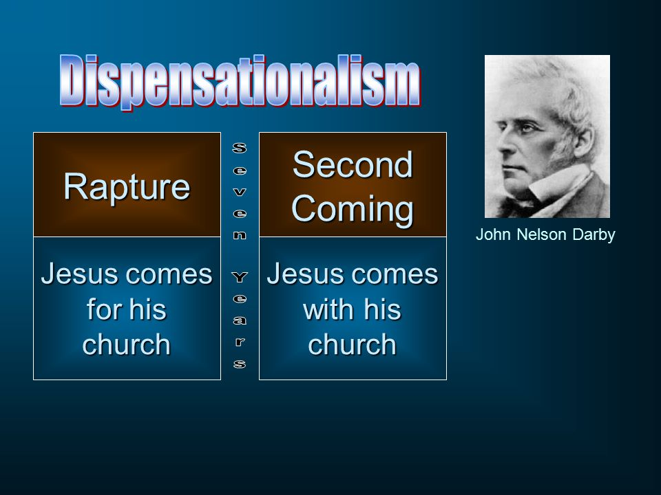 Rapture John Nelson Darby Jesus comes for his church Second Coming Jesus comes with his church