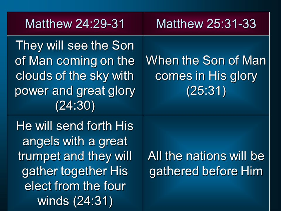 Matthew 24:29-31 They will see the Son of Man coming on the clouds of the sky with power and great glory (24:30) He will send forth His angels with a