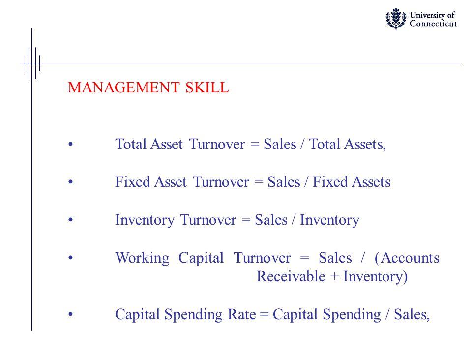 MANAGEMENT SKILL Total Asset Turnover = Sales / Total Assets, Fixed Asset Turnover = Sales / Fixed Assets Inventory Turnover = Sales / Inventory Worki