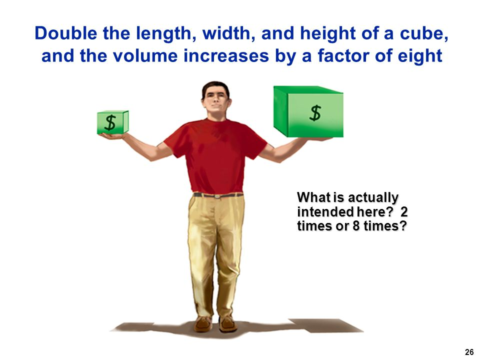 26 Double the length, width, and height of a cube, and the volume increases by a factor of eight What is actually intended here? 2 times or 8 times?