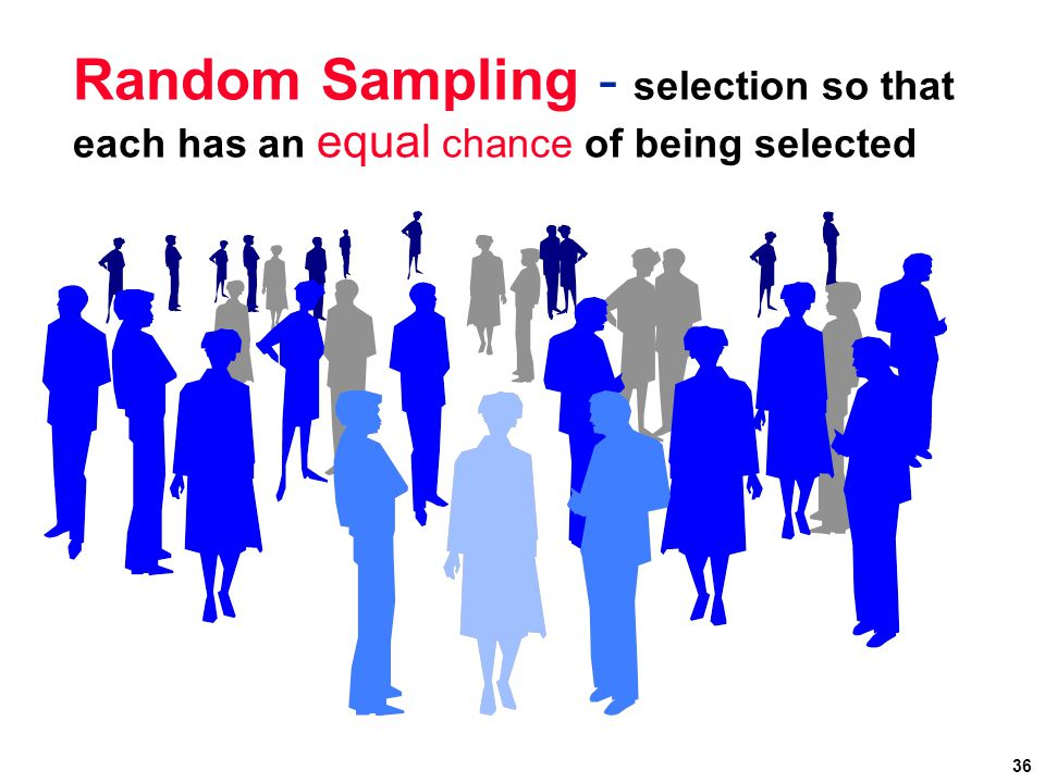 36 Random Sampling - selection so that each has an equal chance of being selected