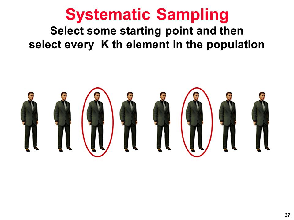 37 Systematic Sampling Select some starting point and then select every K th element in the population