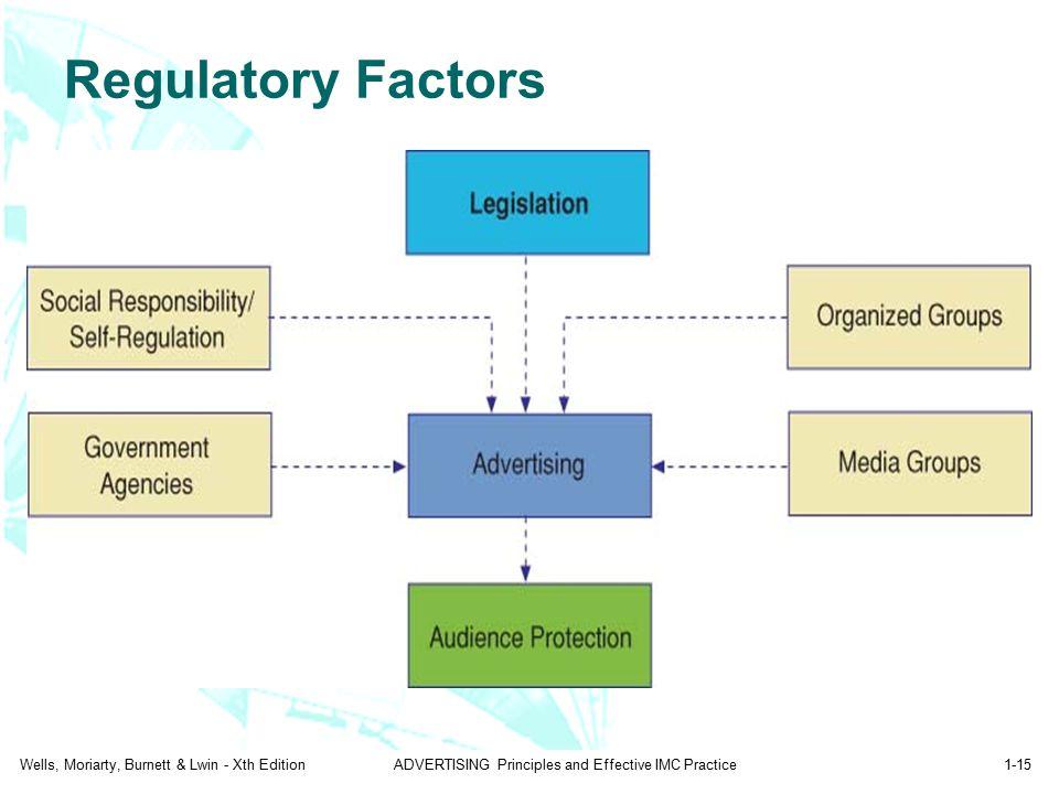 Wells, Moriarty, Burnett & Lwin - Xth EditionADVERTISING Principles and Effective IMC Practice1-15 Regulatory Factors