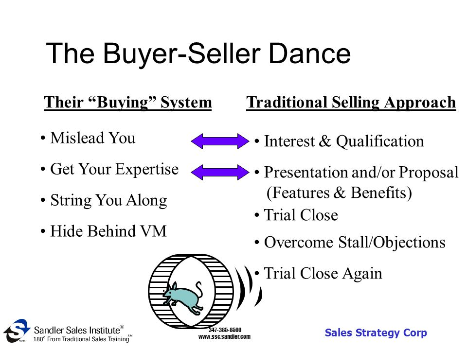 347-385-8500 www.ssc.sandler.com Sales Strategy Corp The Buyer-Seller Dance Traditional Selling ApproachTheir Buying System Mislead You Interest & Qualification Hide Behind VM Get Your Expertise String You Along Presentation and/or Proposal (Features & Benefits) Trial Close Overcome Stall/Objections Trial Close Again
