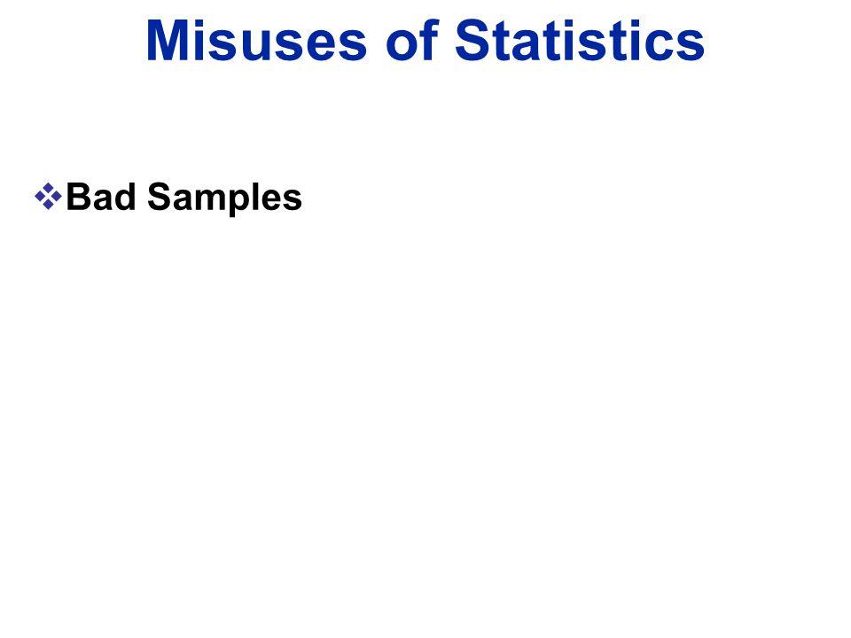 Misuses of Statistics  Bad Samples