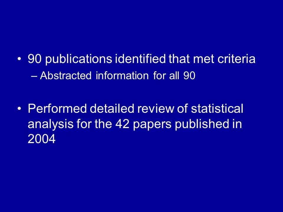 Myth Split sample validation is superior to LOOCV or 10-fold CV for estimating prediction error