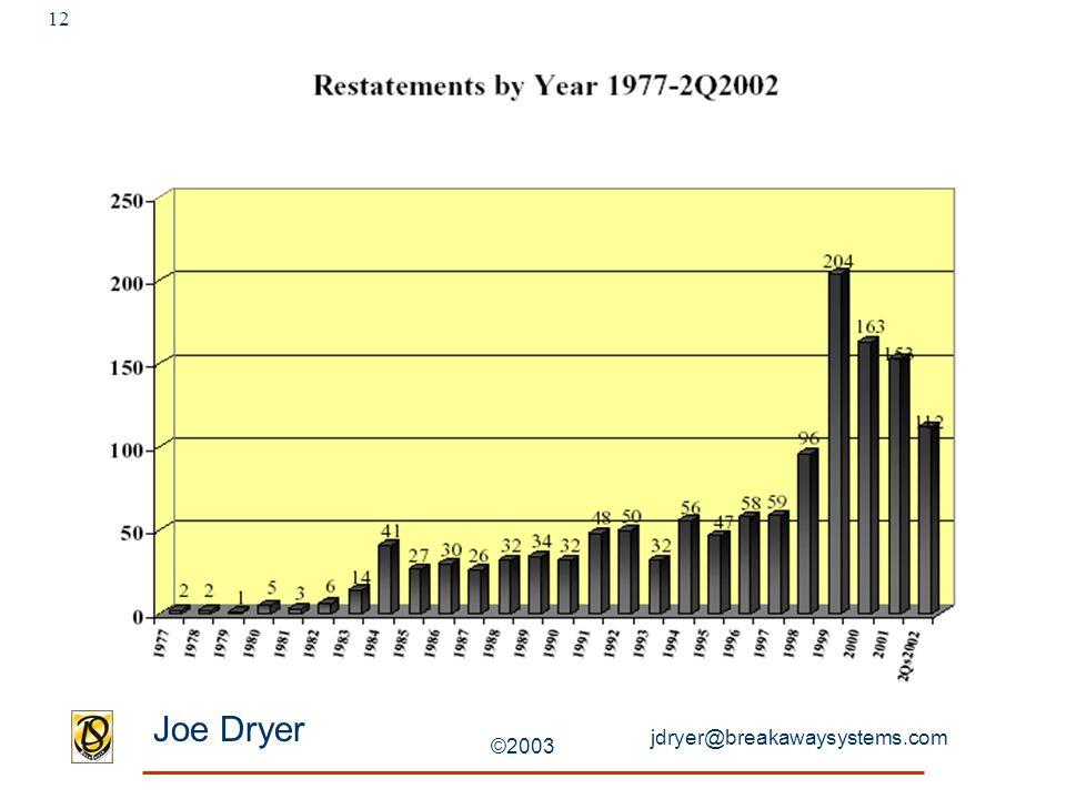 jdryer@breakawaysystems.com Joe Dryer ©2003 12