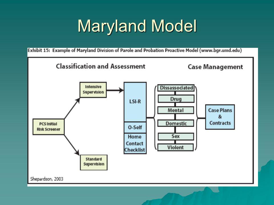 Maryland Model