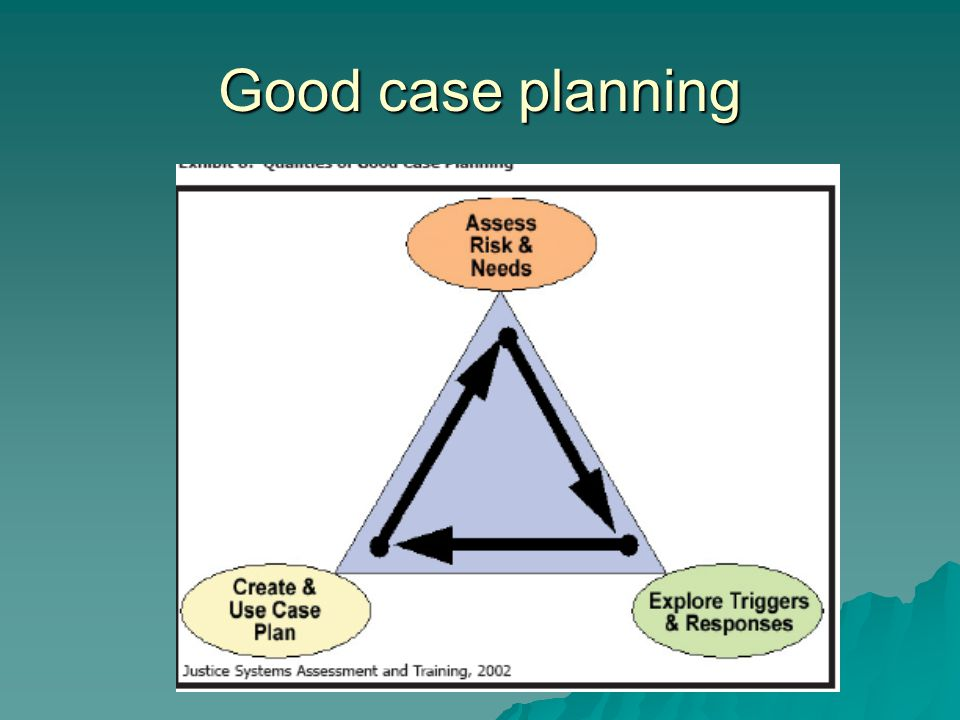 Good case planning