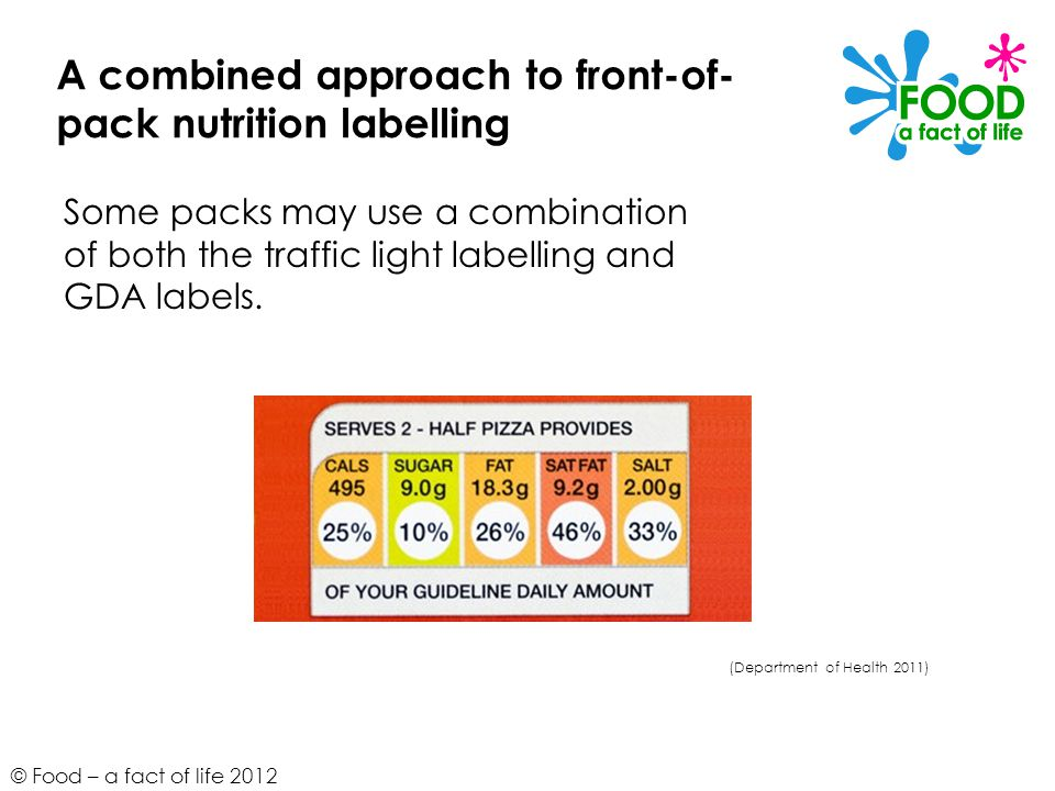 © Food – a fact of life 2012 A combined approach to front-of- pack nutrition labelling Some packs may use a combination of both the traffic light labe