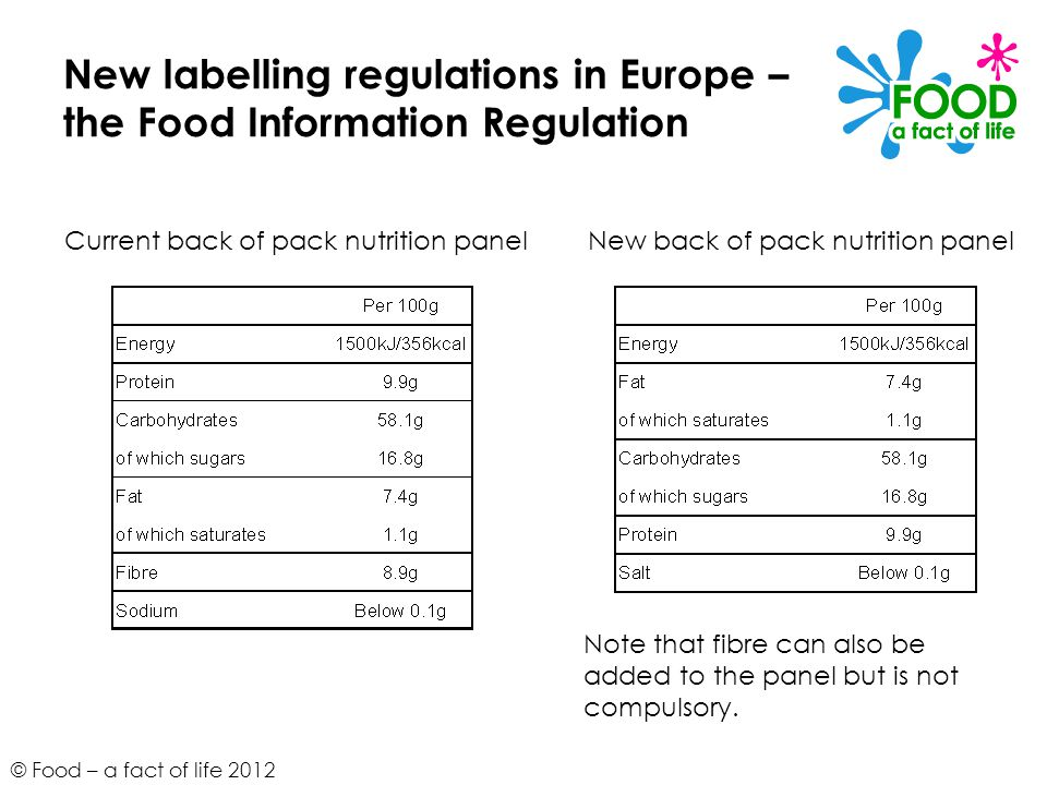 © Food – a fact of life 2012 New labelling regulations in Europe – the Food Information Regulation Current back of pack nutrition panelNew back of pac
