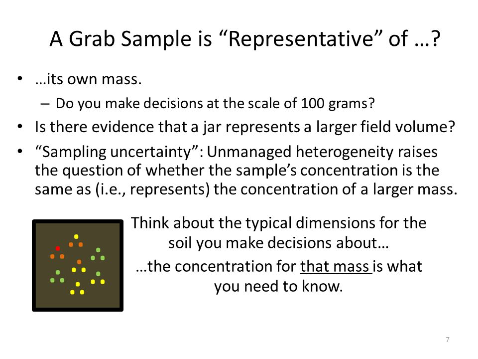 A Grab Sample is Representative of ….