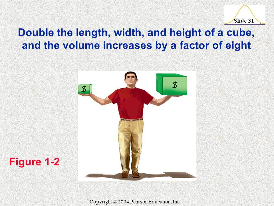 Slide 31 Copyright © 2004 Pearson Education, Inc.