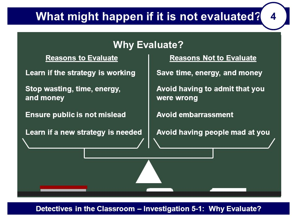 Detectives in the Classroom – Investigation 5-1: Why Evaluate.