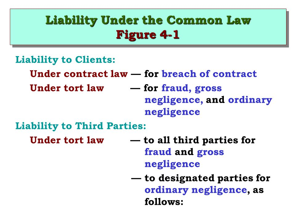 Liability Under the Common Law Figure 4-1 Liability to Clients: Under contract law — for breach of contract Under tort law — for fraud, gross negligen