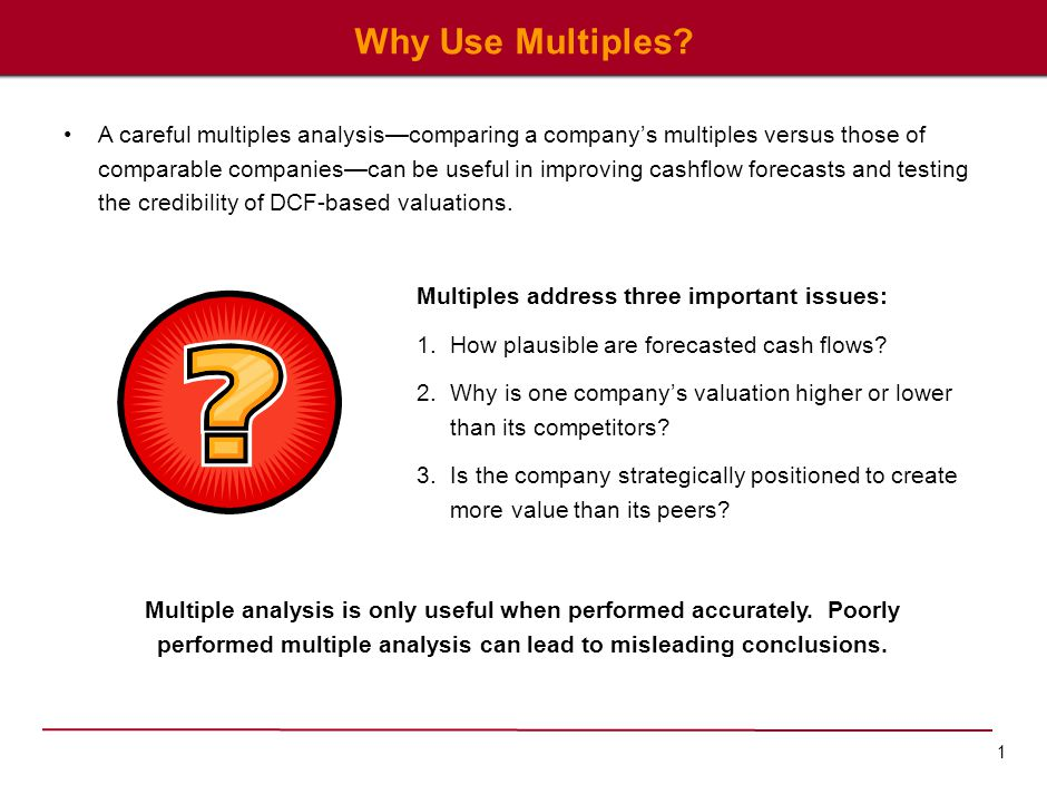 2 What Are Multiples.