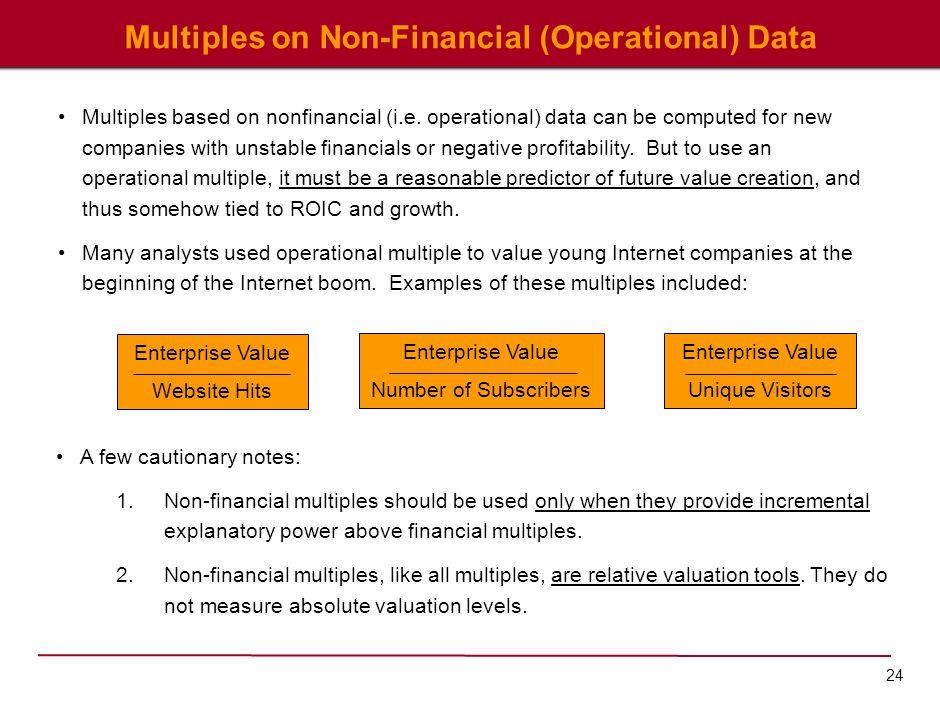 24 Multiples on Non-Financial (Operational) Data Enterprise Value Website Hits Enterprise Value Number of Subscribers Enterprise Value Unique Visitors