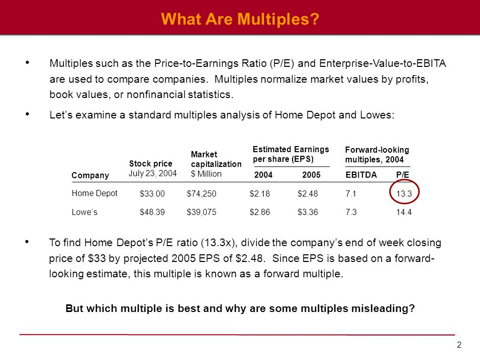 2 What Are Multiples? Multiples such as the Price-to-Earnings Ratio (P/E) and Enterprise-Value-to-EBITA are used to compare companies. Multiples norma