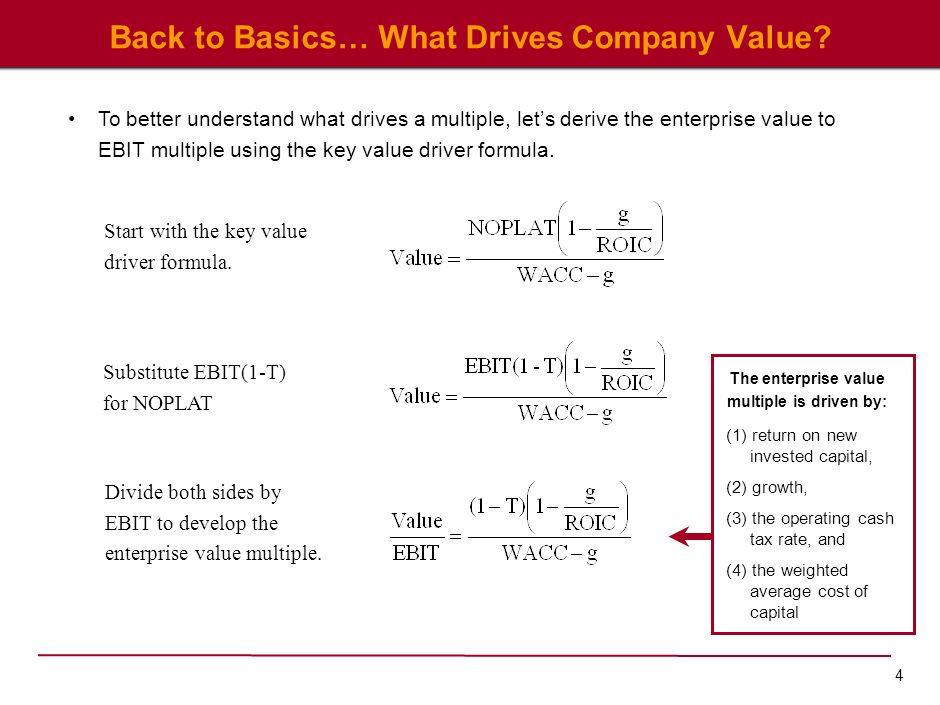 5 Back to Basics… What Drives Company Value.