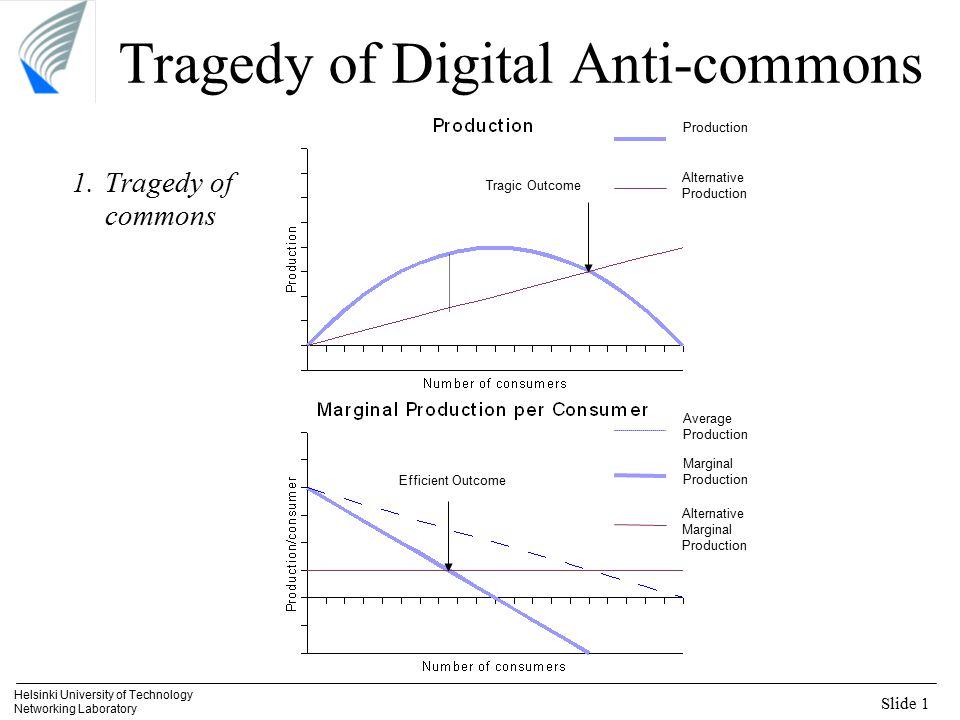 Slide 1 Helsinki University of Technology Networking Laboratory Tragedy of Digital Anti-commons 1.Tragedy of commons Efficient Outcome Tragic Outcome