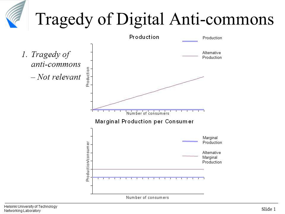 Slide 1 Helsinki University of Technology Networking Laboratory Tragedy of Digital Anti-commons 1.Tragedy of anti-commons –Not relevant Marginal Produ