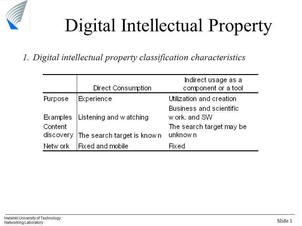 Slide 1 Helsinki University of Technology Networking Laboratory Digital Intellectual Property 1.Digital intellectual property classification character